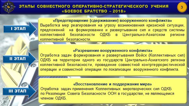 Слайд 3 брифинга НОШ ОДКБ.ppt.png